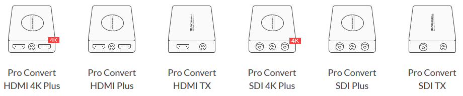 Magewell Pro Convert Family  HDMI, SDI - converter  | DIMESO